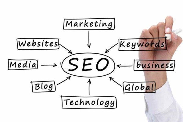 search-engine-optimisation-manchester1