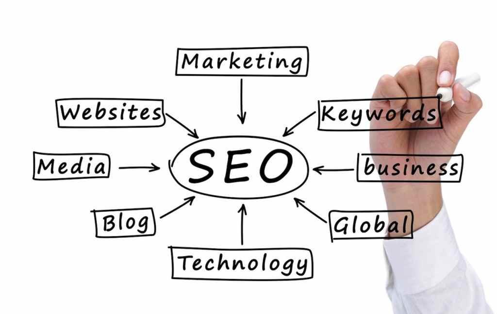 search-engine-optimisation-manchester1