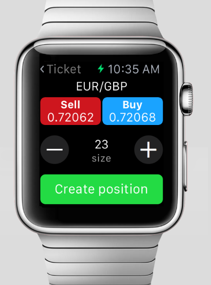 40 The Apple watch – A useful tool for businesses