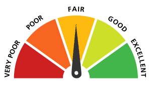 experian-credit-score-dial