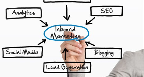 executive-inbound-marketing-467x250