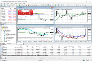 What should you know about MetaTrader 4?